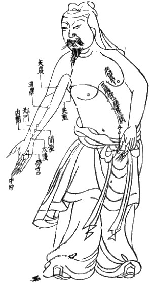 Acupuncture_chart