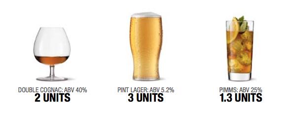 Units alcohol