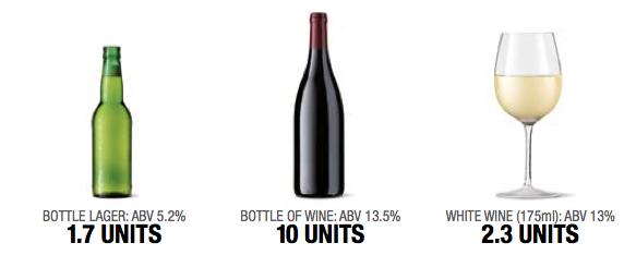 Units wine